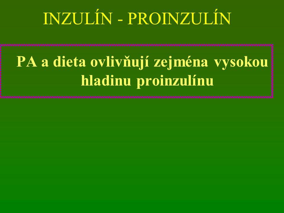 PA a dieta ovlivňují zejména vysokou hladinu proinzulínu