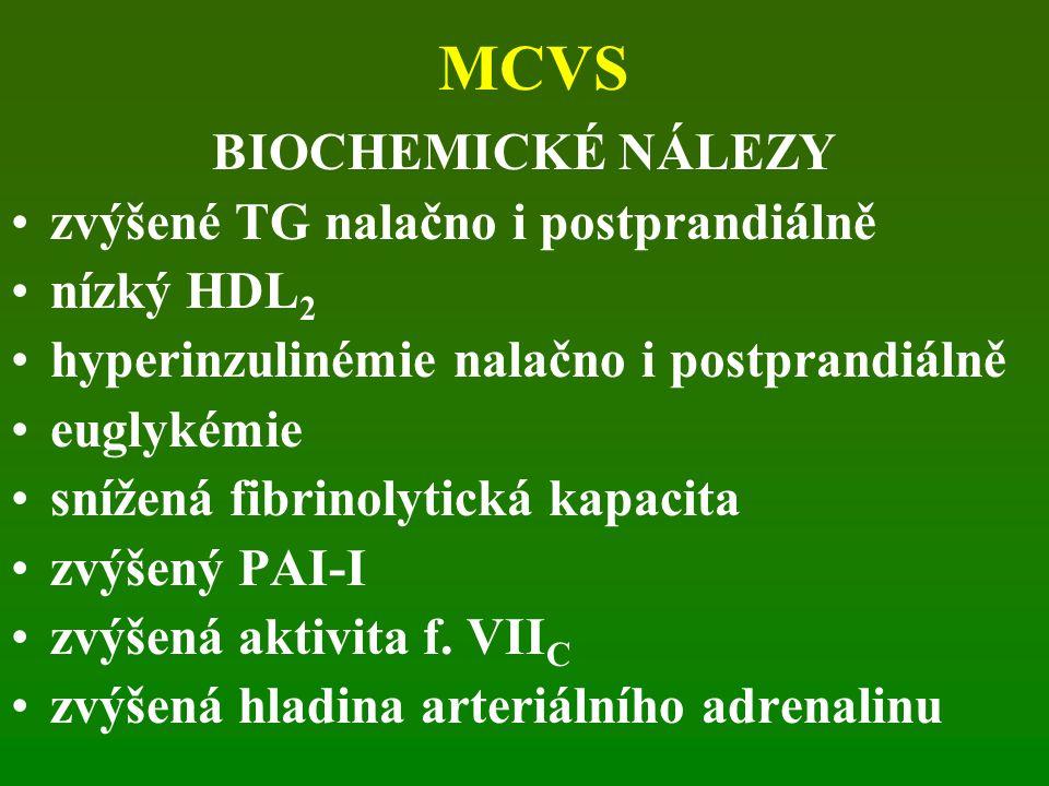 MCVS BIOCHEMICKÉ NÁLEZY zvýšené TG nalačno i postprandiálně nízký HDL2