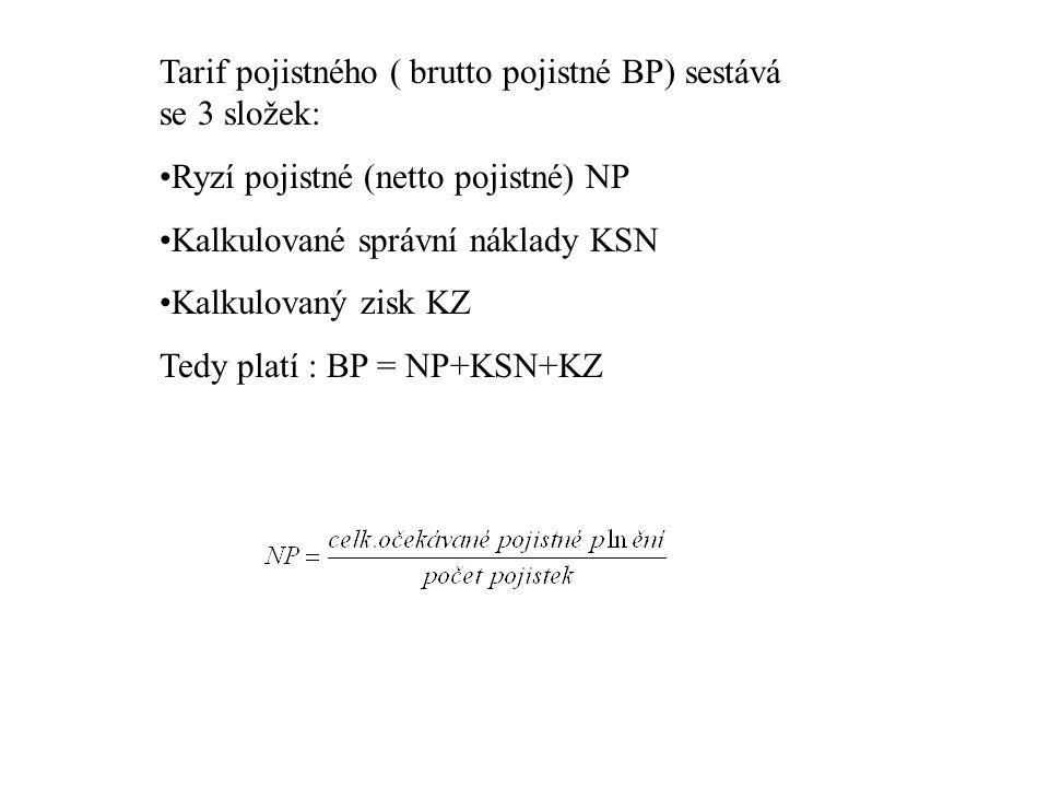 Tarif pojistného ( brutto pojistné BP) sestává se 3 složek: