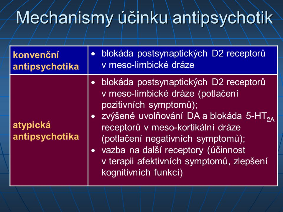 Mechanismy účinku antipsychotik