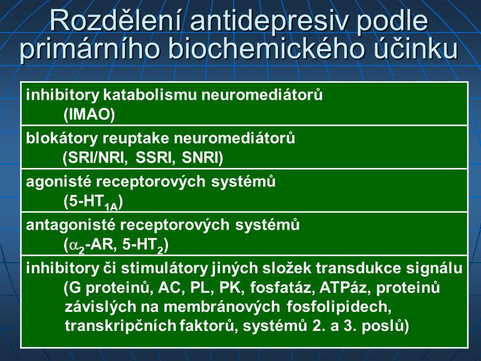 Rozdělení antidepresiv podle primárního biochemického účinku
