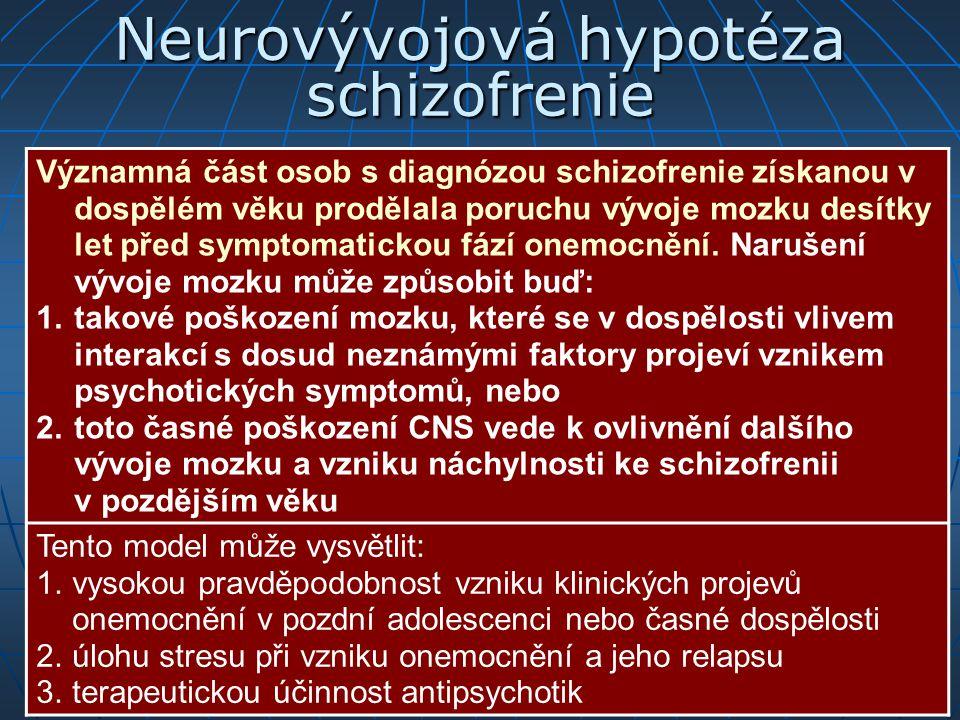 Neurovývojová hypotéza schizofrenie