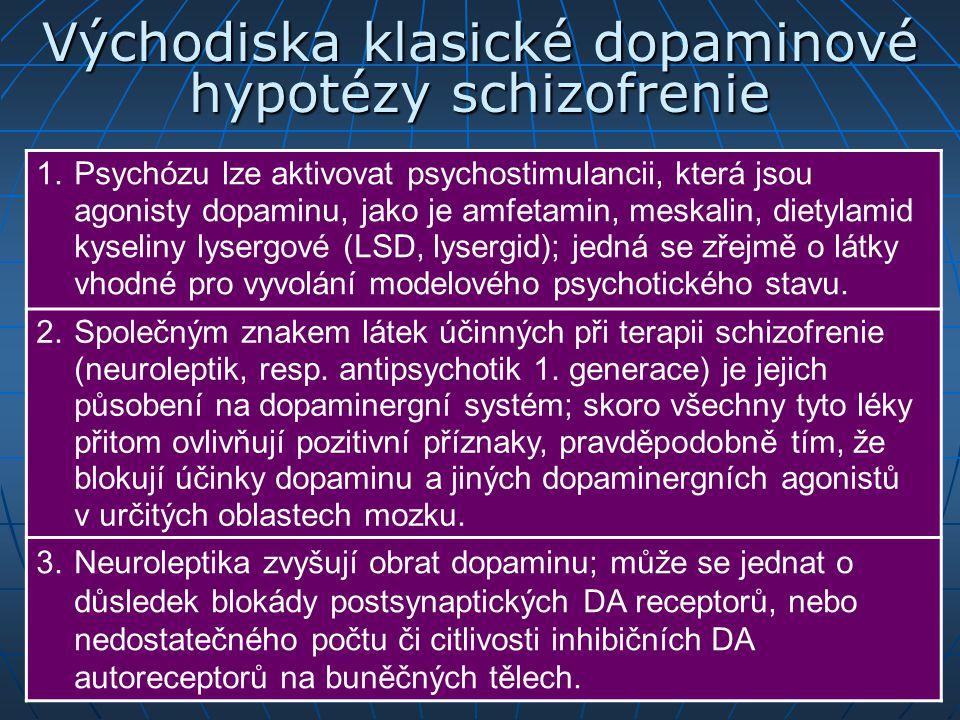 Východiska klasické dopaminové hypotézy schizofrenie