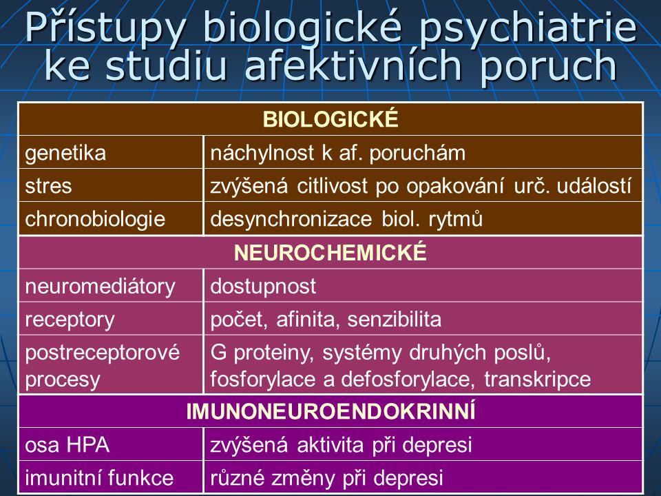 Přístupy biologické psychiatrie ke studiu afektivních poruch