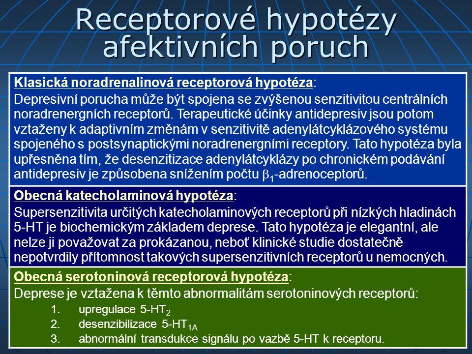 Receptorové hypotézy afektivních poruch