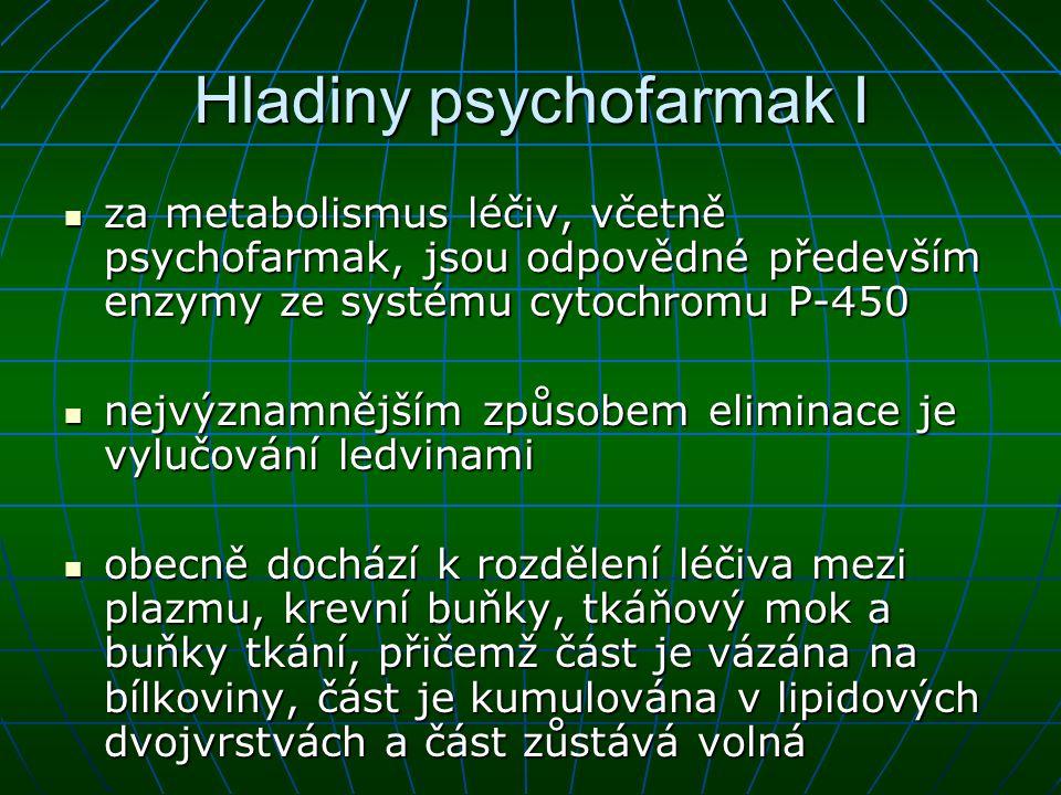 Hladiny psychofarmak I