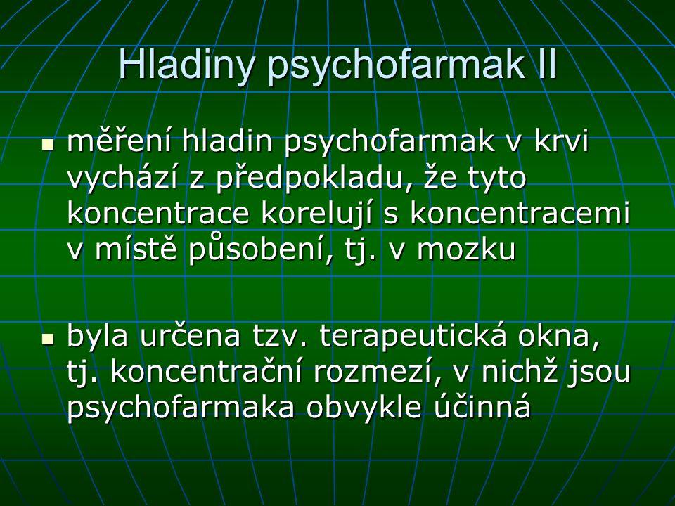 Hladiny psychofarmak II