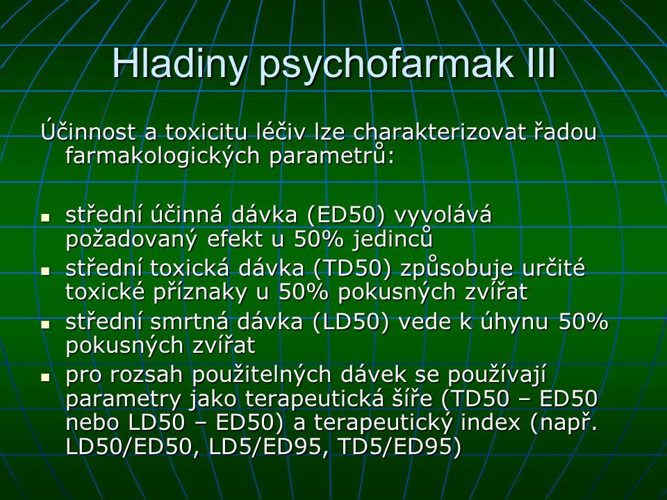 Hladiny psychofarmak III