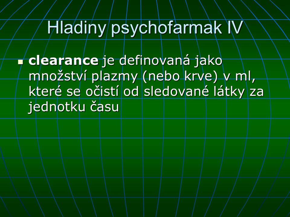 Hladiny psychofarmak IV