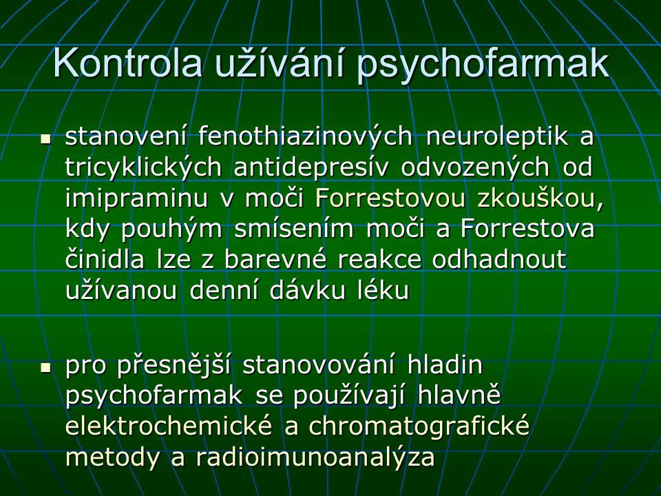 Kontrola užívání psychofarmak
