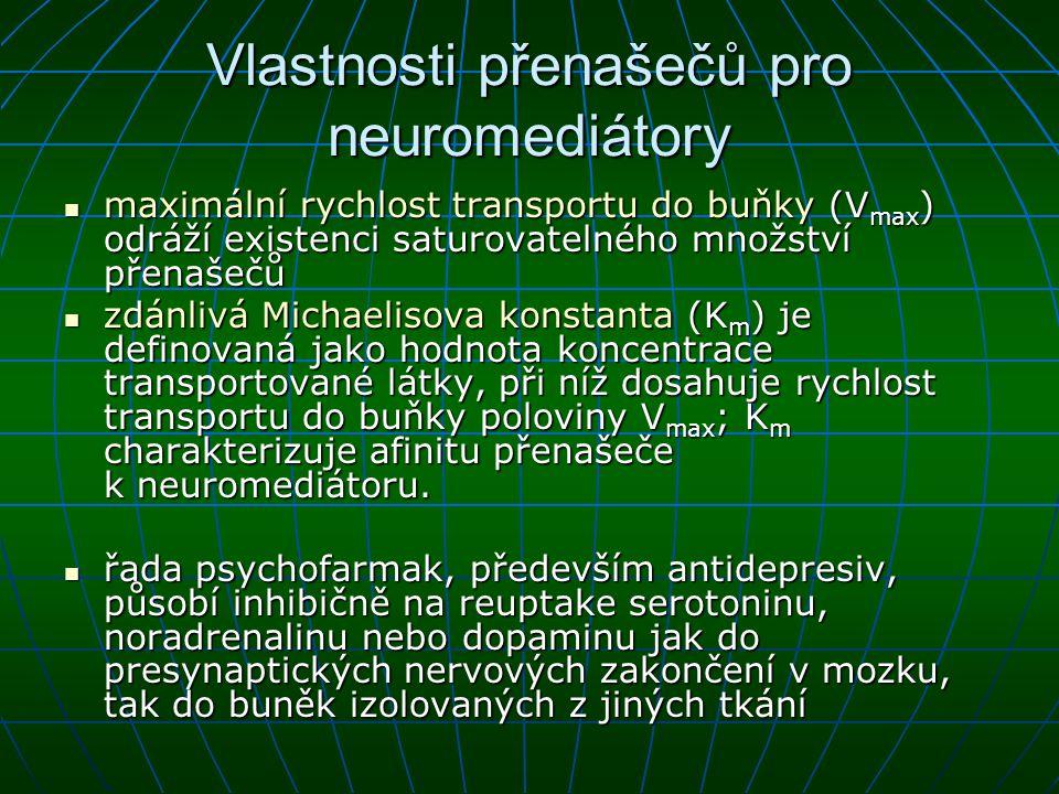 Vlastnosti přenašečů pro neuromediátory