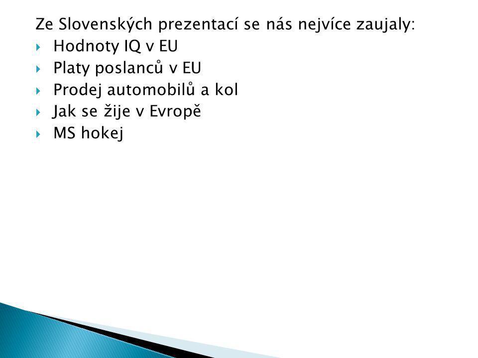 Ze Slovenských prezentací se nás nejvíce zaujaly: