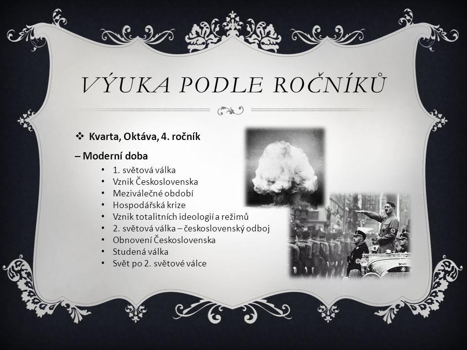 výuka podle ročníků Kvarta, Oktáva, 4. ročník – Moderní doba