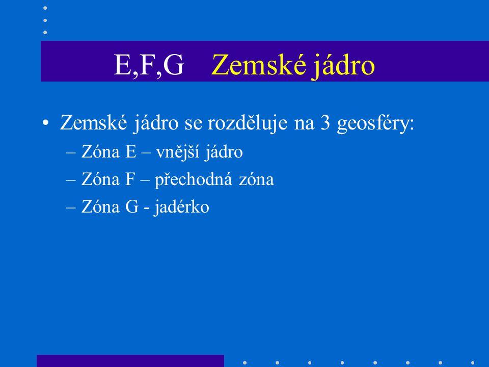 E,F,G Zemské jádro Zemské jádro se rozděluje na 3 geosféry: