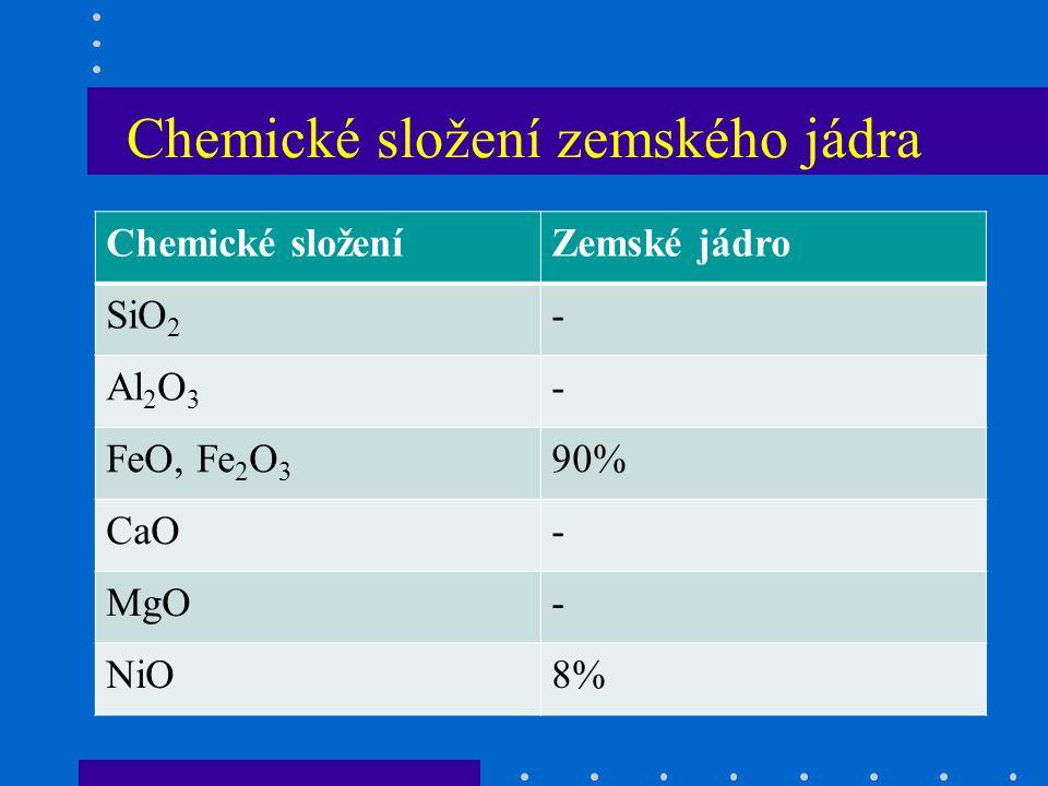 Chemické složení zemského jádra