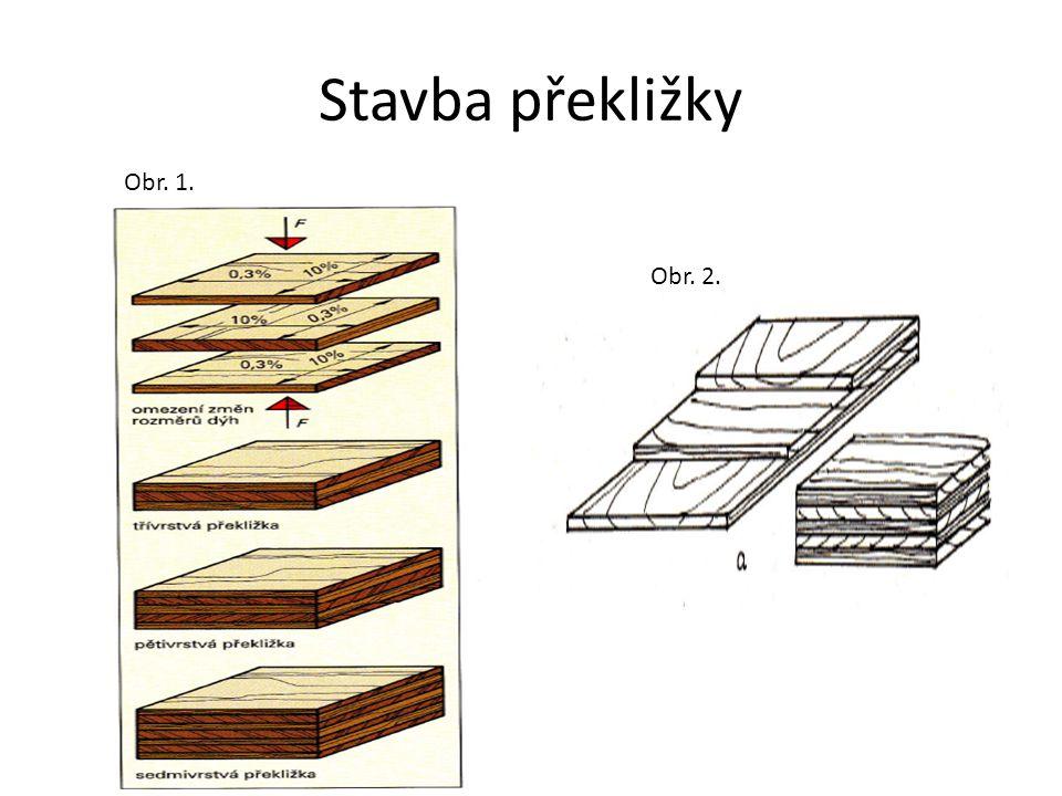 Stavba překližky Obr. 1. Obr. 2.