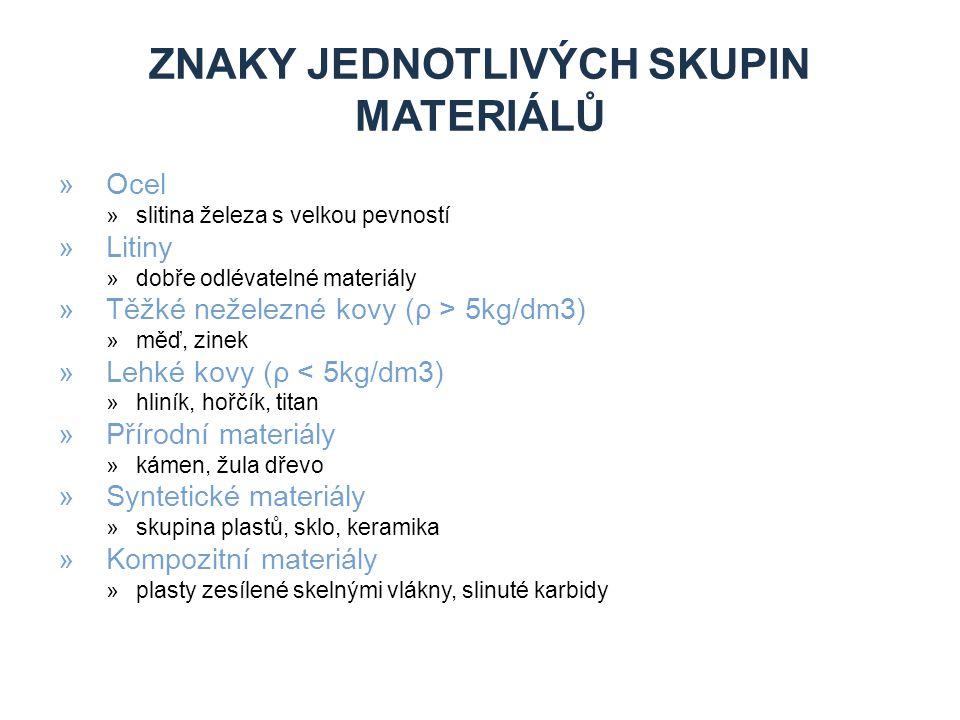 Znaky jednotlivých skupin materiálů