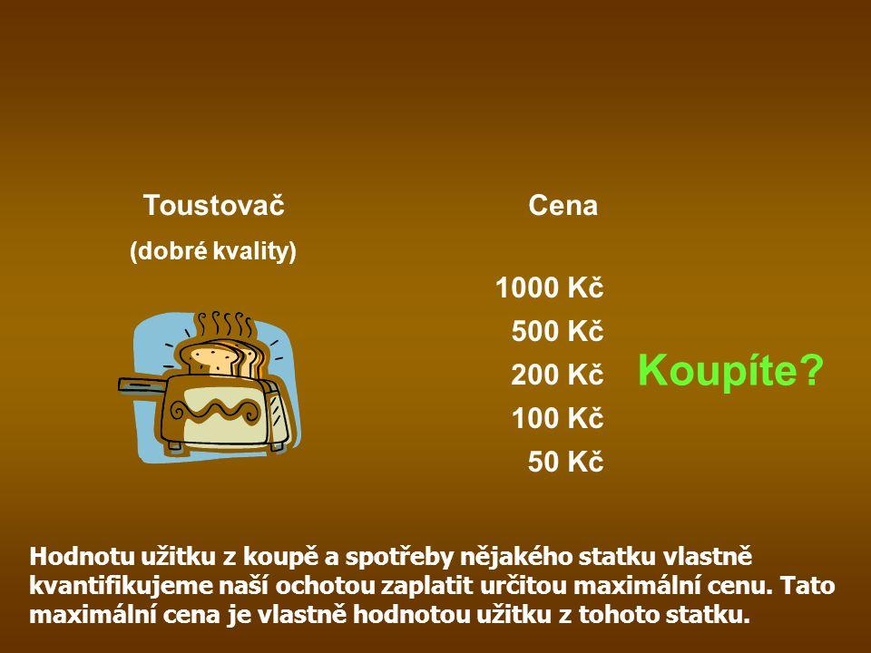 Koupíte Toustovač Cena 1000 Kč 500 Kč 200 Kč 100 Kč 50 Kč