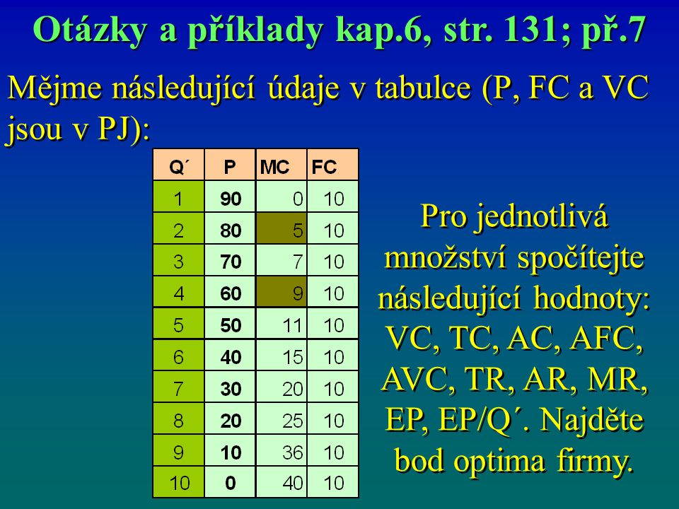 Mějme následující údaje v tabulce (P, FC a VC jsou v PJ):