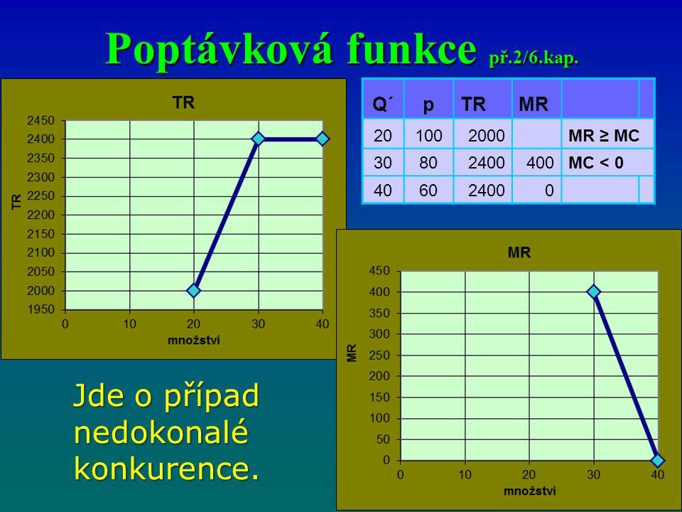 Poptávková funkce př.2/6.kap.