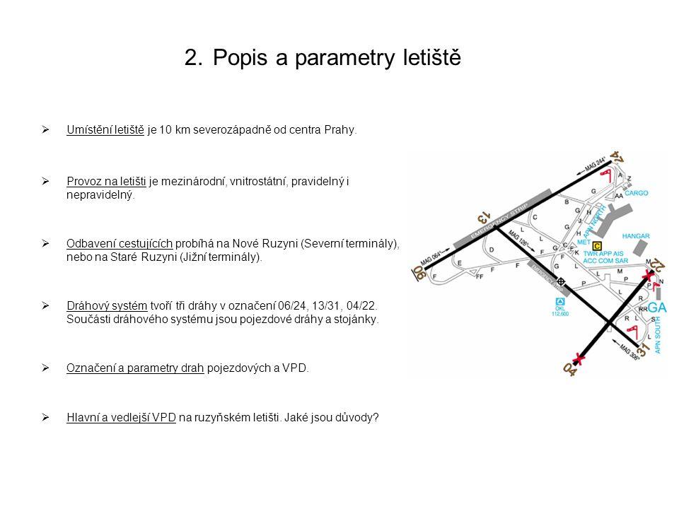 Popis a parametry letiště