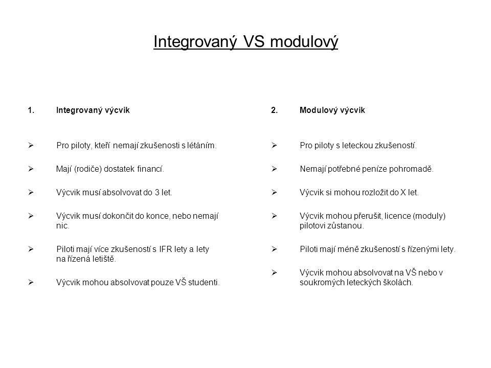 Integrovaný VS modulový