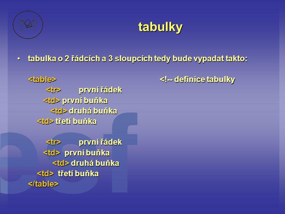 tabulky tabulka o 2 řádcích a 3 sloupcích tedy bude vypadat takto: