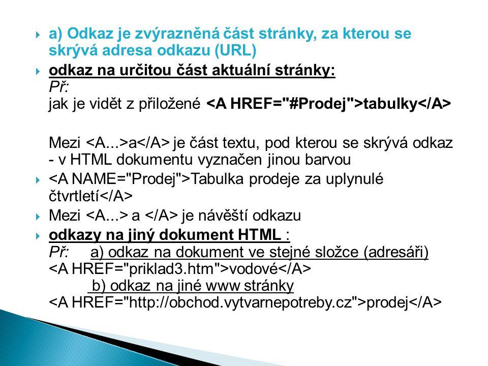 a) Odkaz je zvýrazněná část stránky, za kterou se skrývá adresa odkazu (URL)