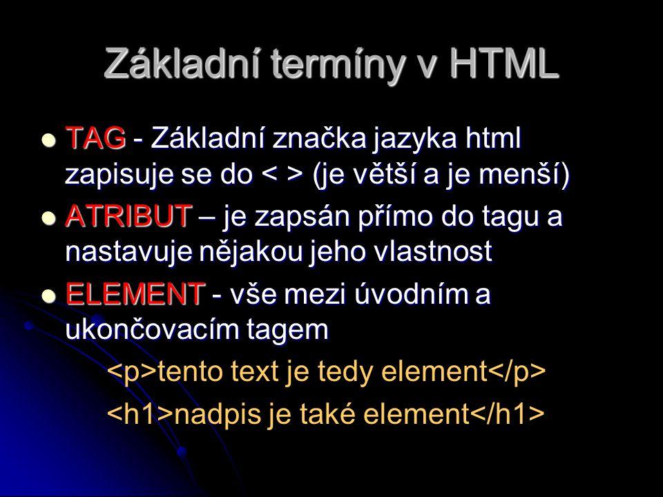 Základní termíny v HTML