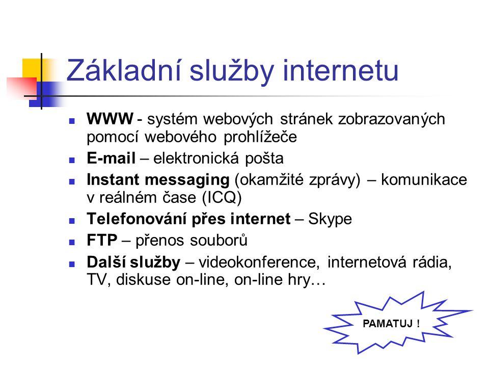 Základní služby internetu