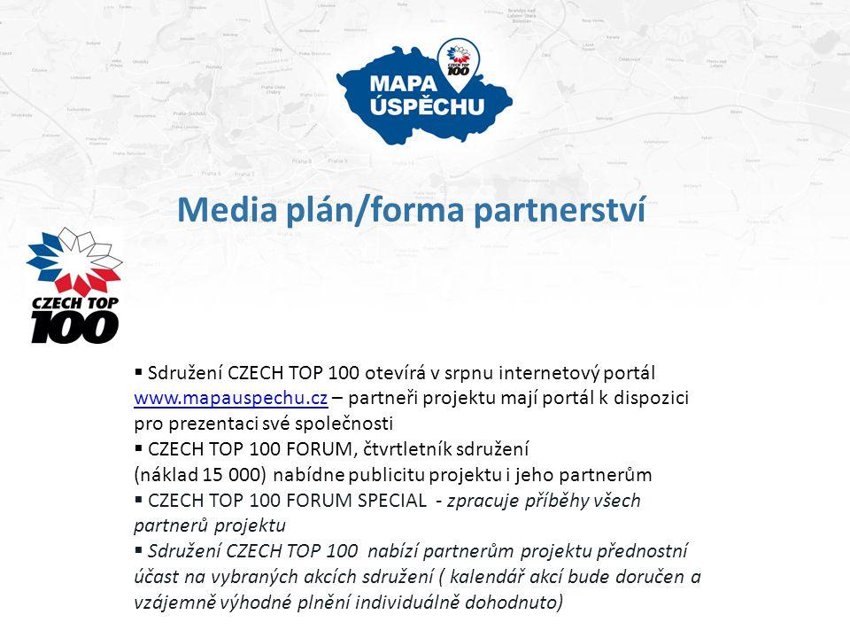 Media plán/forma partnerství