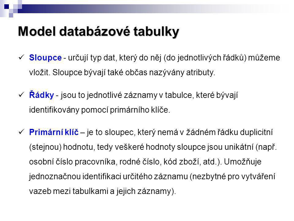 Model databázové tabulky
