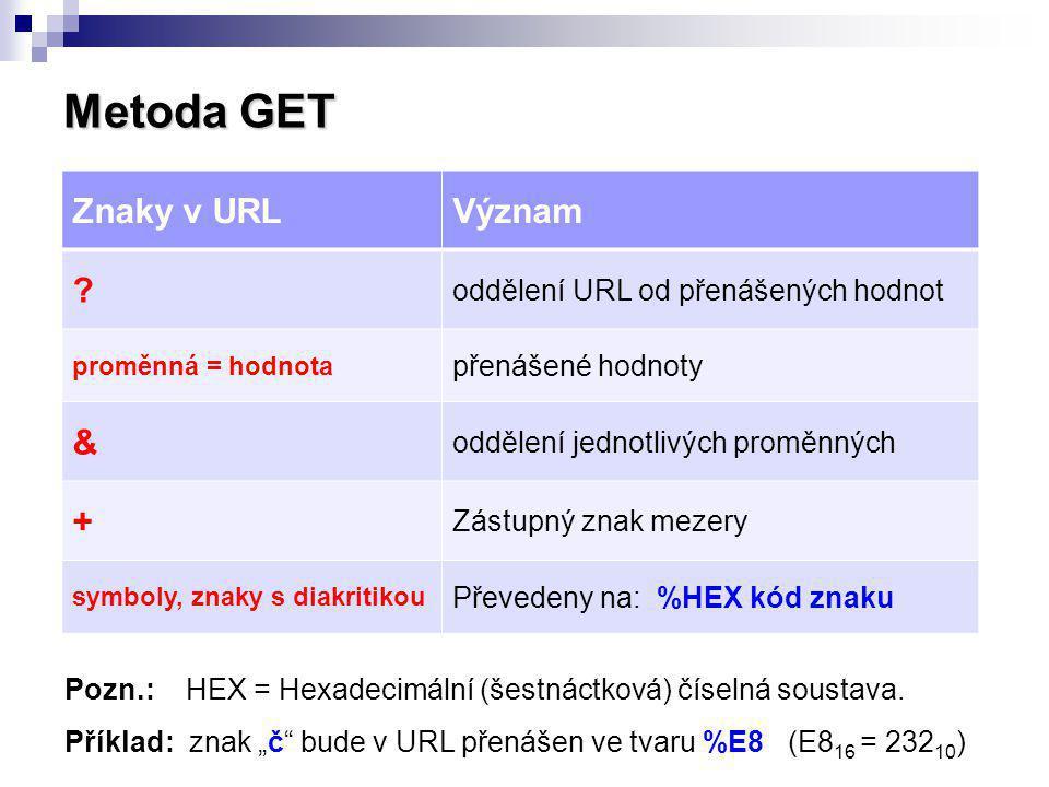 Metoda GET Znaky v URL Význam & + oddělení URL od přenášených hodnot