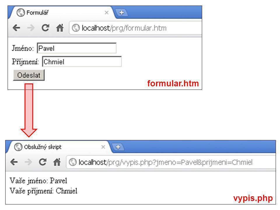 formular.htm vypis.php