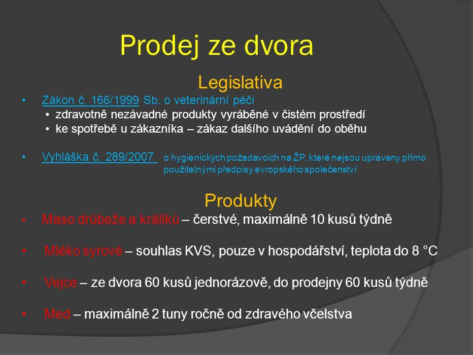 Prodej ze dvora Legislativa Produkty