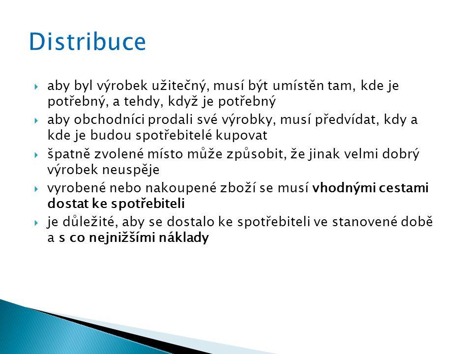 Distribuce aby byl výrobek užitečný, musí být umístěn tam, kde je potřebný, a tehdy, když je potřebný.