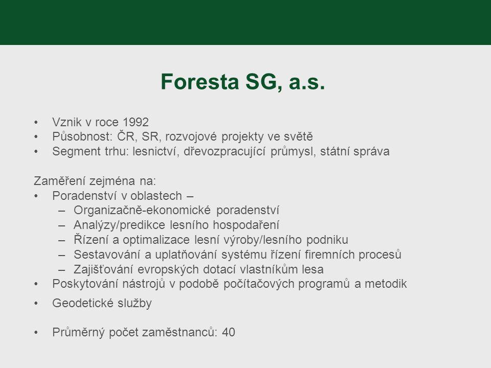 Foresta SG, a.s. Vznik v roce 1992