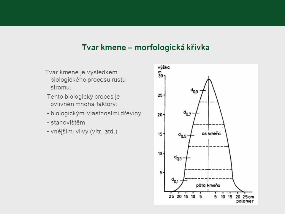 Tvar kmene – morfologická křivka