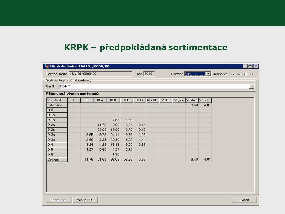 KRPK – předpokládaná sortimentace