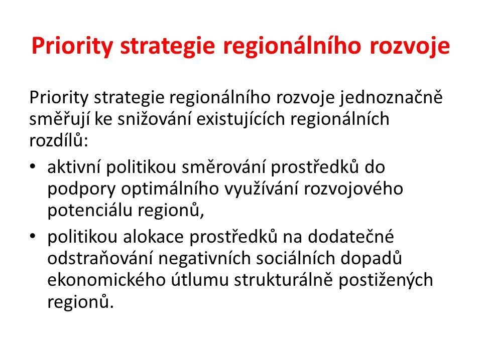 Priority strategie regionálního rozvoje