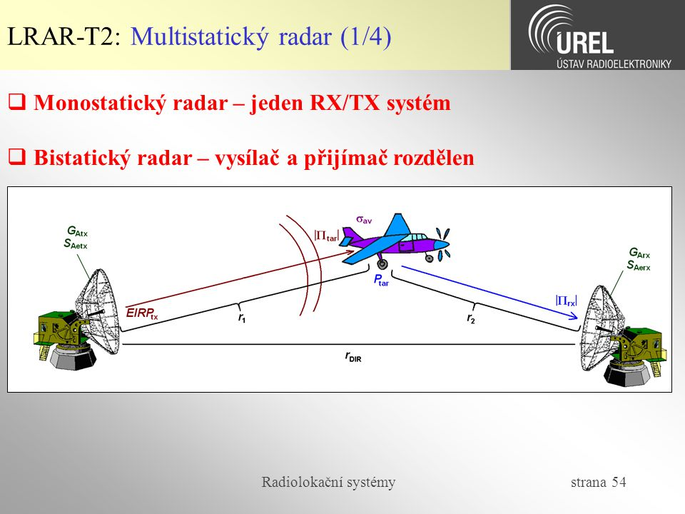 LRAR-T2: Multistatický radar (1/4)
