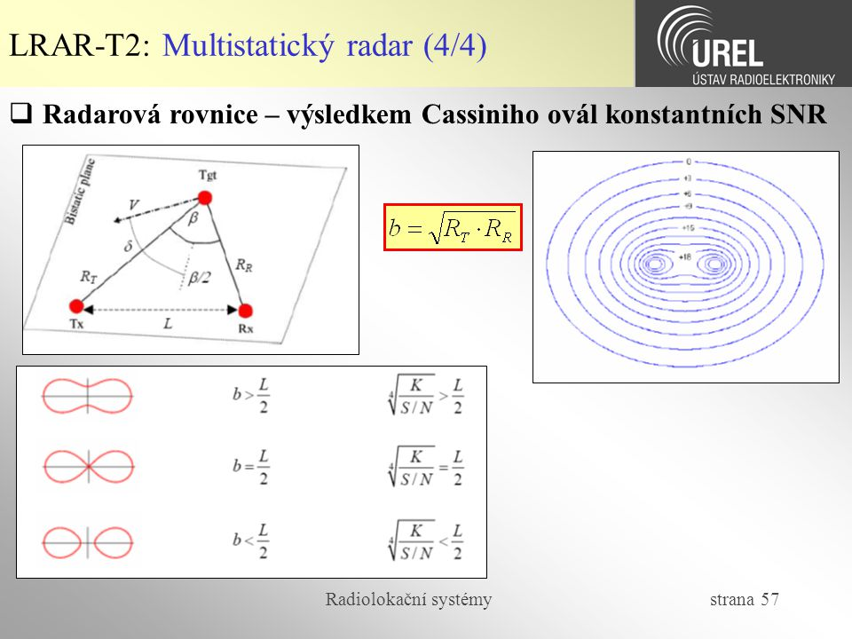 LRAR-T2: Multistatický radar (4/4)