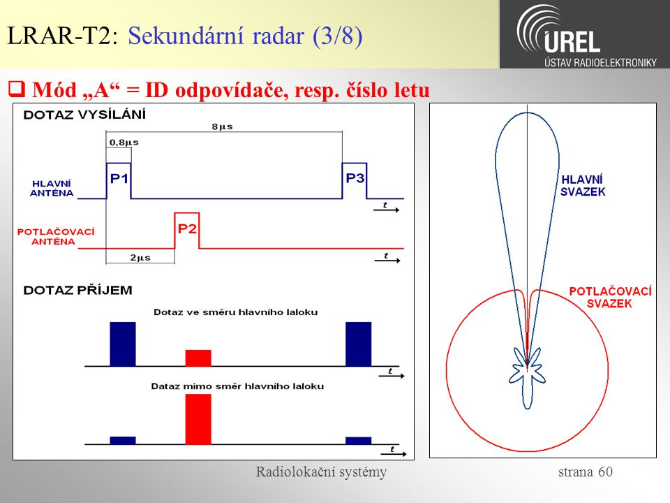 LRAR-T2: Sekundární radar (3/8)