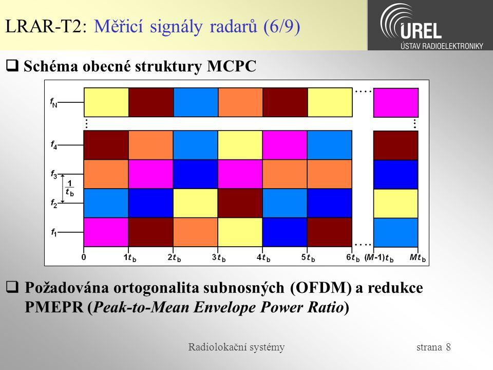LRAR-T2: Měřicí signály radarů (6/9)