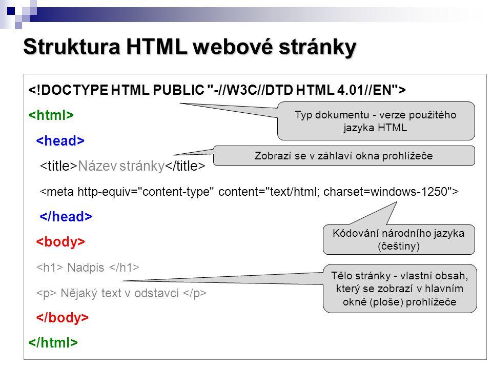 Struktura HTML webové stránky