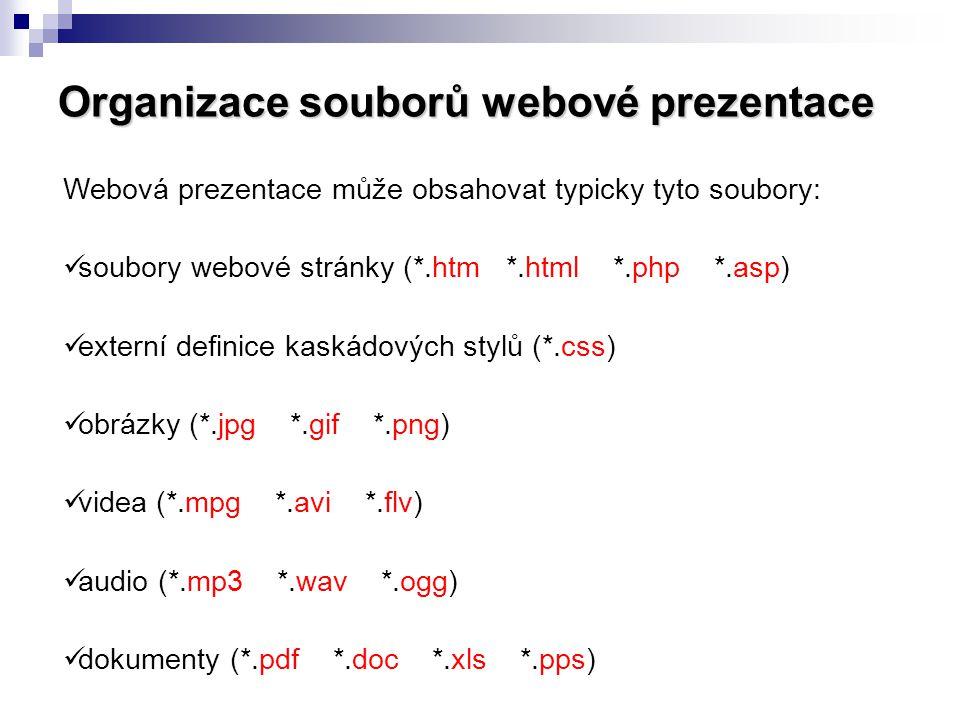 Organizace souborů webové prezentace