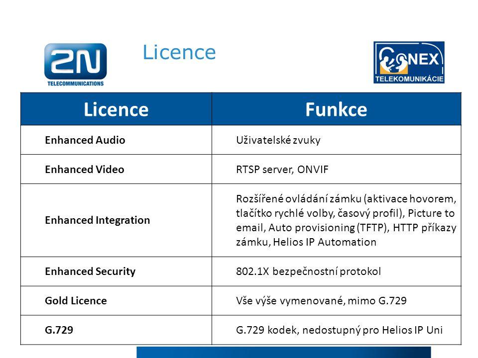 Licence Funkce Licence Enhanced Audio Uživatelské zvuky Enhanced Video