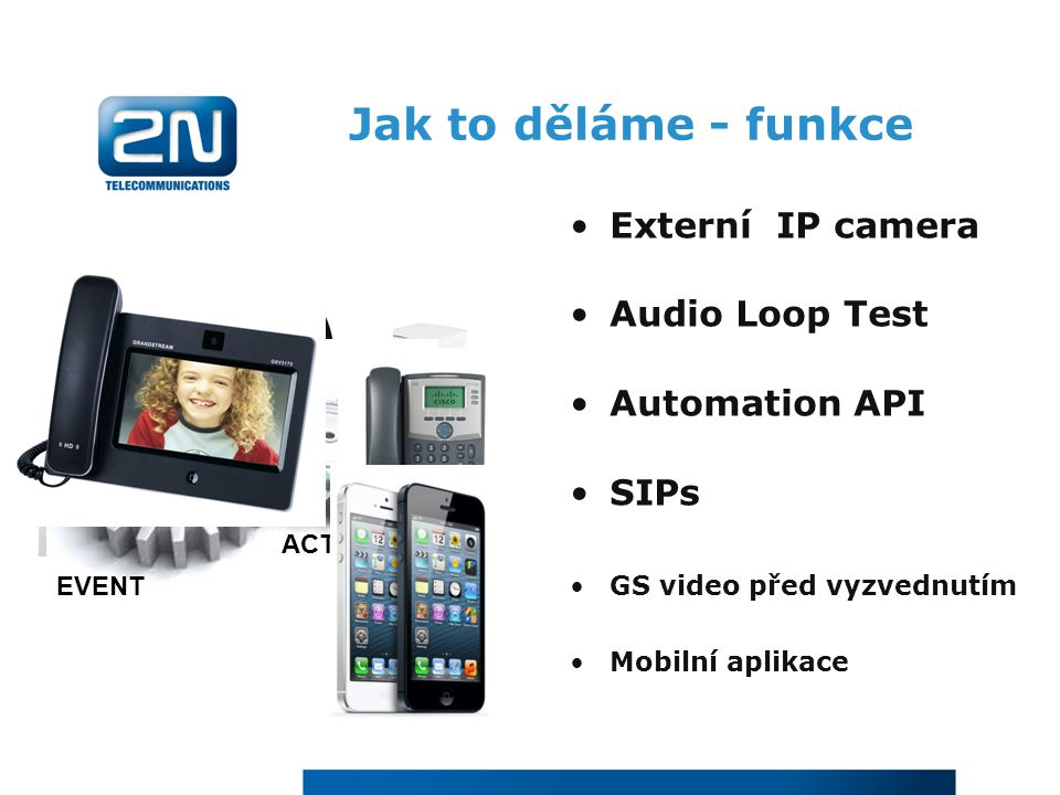 Jak to děláme - funkce Externí IP camera Audio Loop Test