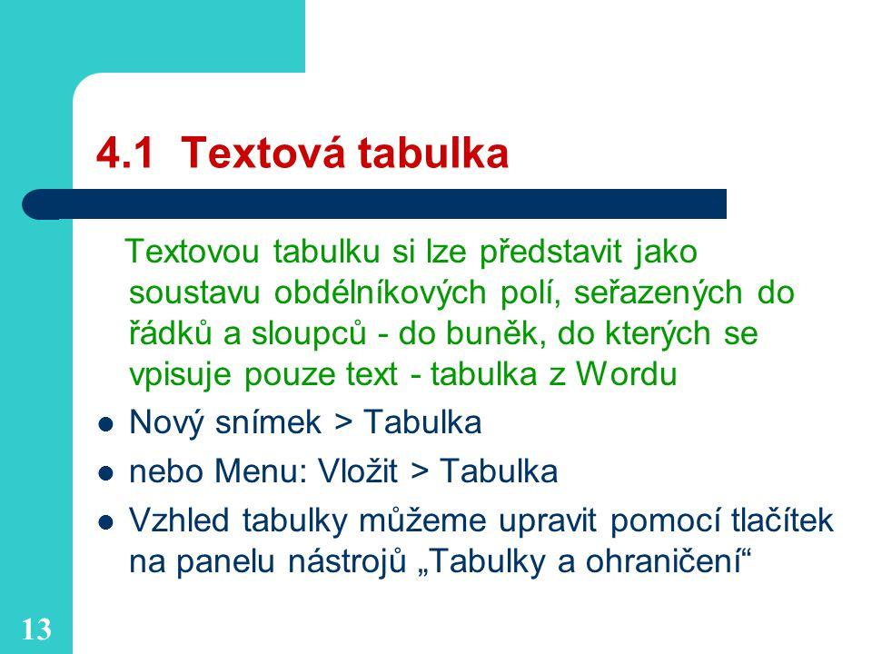 4.1 Textová tabulka