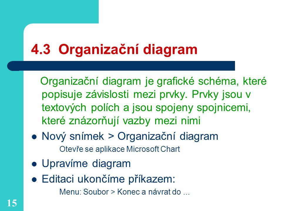 4.3 Organizační diagram